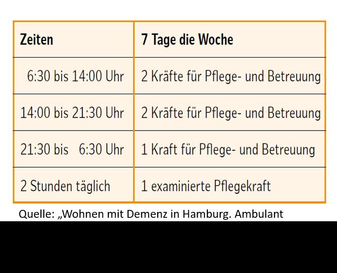 Beispiel Pflegezeiten_mitQuelle